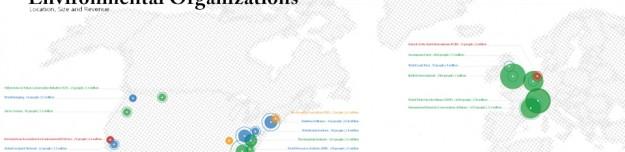 Environmental-Organizations